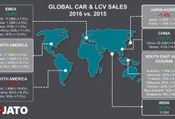El populismo amenaza la prosperidad del sector del automóvil