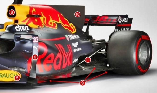[Imagen: analisis-tecnico-red-bull-rb13-f1-2017-201734232_4.jpg]