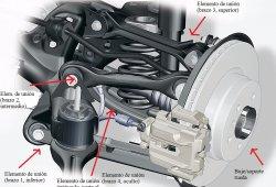 La suspensión de nuestros coches (IV) Suspensión inteligente