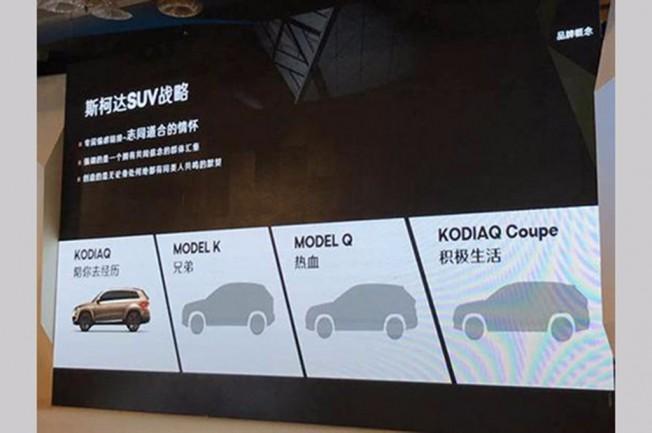 Skoda Kodiaq Coupé en China