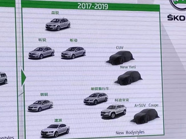 Planes de Skoda en China para 2019