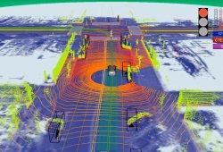 La proliferación de proyectos de conducción autónoma saturan el mercado de sensores Lidar
