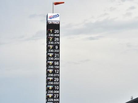 Así te hemos contado la clasificación (Pole Day) de la Indy 500