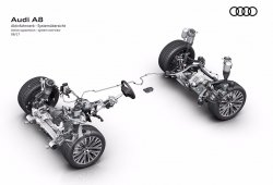 Audi A8 2018: así funciona su nueva suspensión activa