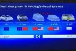 Los planes de Volkswagen de cara a 2022: llegarán 5 coches eléctricos