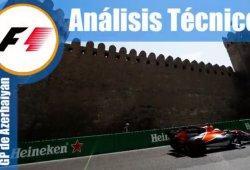 [Vídeo] Análisis técnico del GP de Azerbaiyán