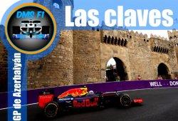 [Vídeo] Las claves del GP de Azerbaiyán F1 2017