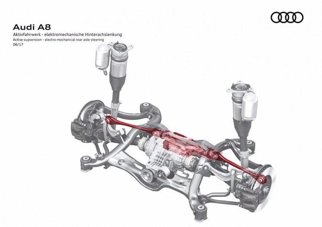 Audi A8 2018 - suspensión activa