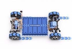 Volkswagen Roadmap E, 80 nuevos eléctricos hasta 2025