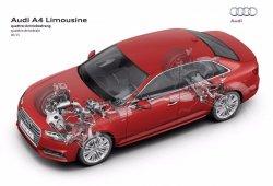 Las plataformas MLB y MLB Evo de Audi con más detalle y sus diferencias