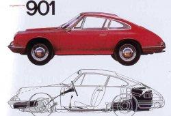 Porsche nos cuenta los orígenes de la denominación 911