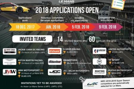 Las catorce invitaciones de las 24 Horas de Le Mans 2018