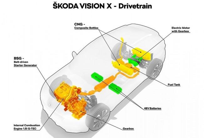 Skoda Vision X Concept - mecánica