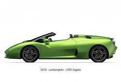 El nuevo Zagato Lamborghini L595 2018 se destapa antes de tiempo