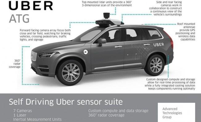 Volvo XC90 de Uber