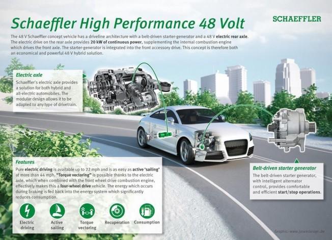 Schaeffler tecnología semihíbrida de 48 voltios
