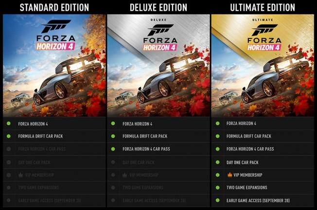 Forza Horizon 4 - ediciones