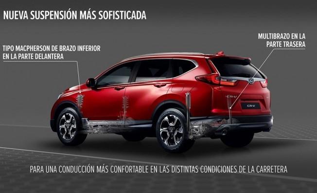 Honda CR-V 2018 - tecnología