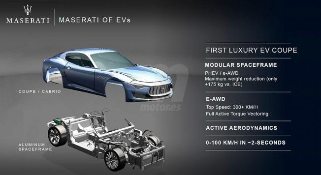 Maserati Alfieri EV - adelanto