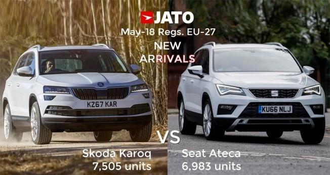 Skoda Karoq vs SEAT Ateca