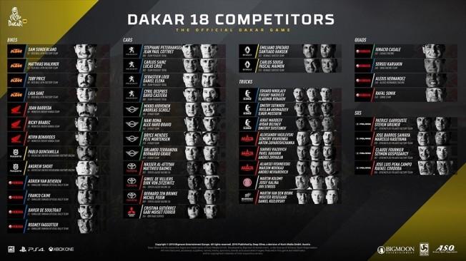 Dakar 18 - Competidores