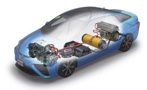 Toyota planea introducir nuevos modelos alimentados por hidrógeno