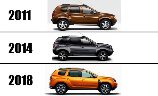 Dacia Duster - comparativa lateral
