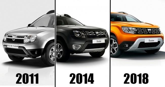 Dacia Duster - comparativa frontal