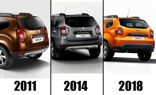 Dacia Duster - comparativa zaga