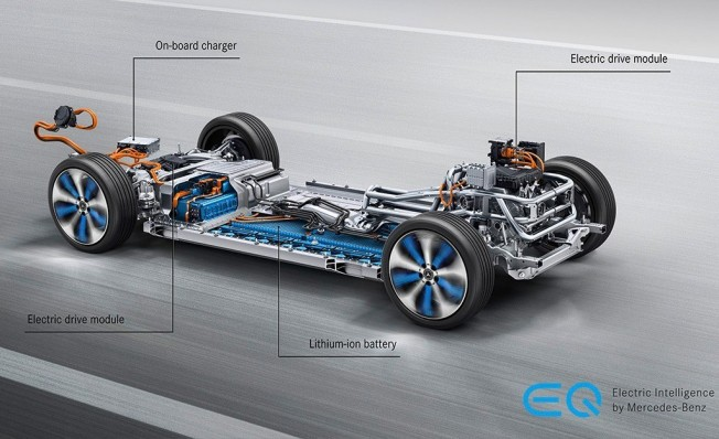 Mercedes EQC - Batería