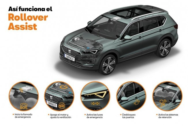 SEAT Tarraco Rollover Assist