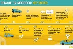 Marruecos acabará compitiendo con España produciendo coches