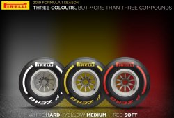 Pirelli presenta su gama de neumáticos para 2019: 'duro', 'medio' y 'blando'