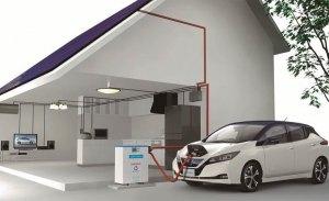 Los Nissan eléctricos podrán verter sus excedentes de energía a la red alemana