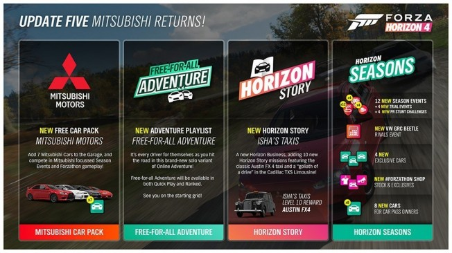 La actualización de contenido de Forza Horizon 4
