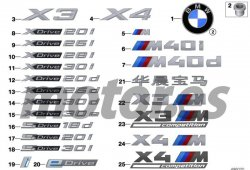 Una filtración desvela los emblemas de los nuevos BMW X3 M y X4 M Competition