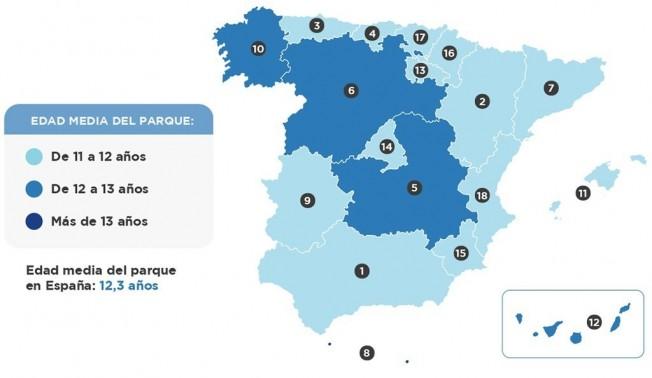 Edad media del parque automovilístico en España