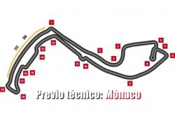 Previo técnico: así es el circuito de Mónaco