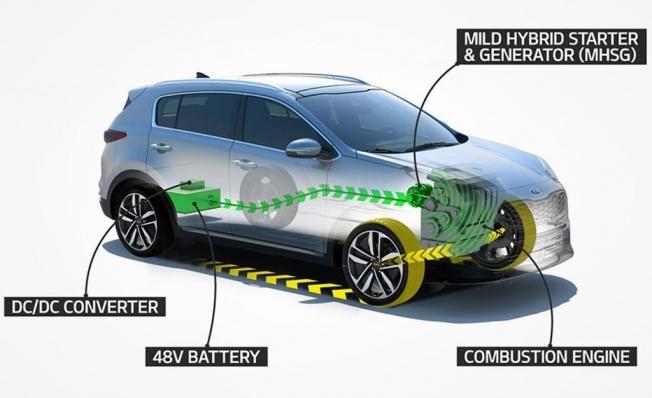 Kia Sportage semihíbrido de 48 voltios