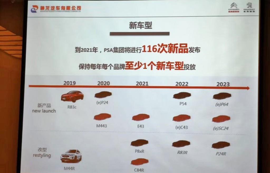 Peugeot y Citroën lanzarán 11 nuevos modelos en China de cara a 2023
