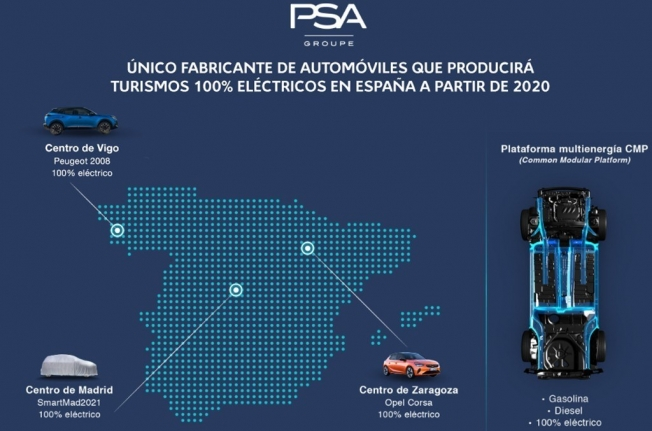 Los vehículos eléctricos que PSA fabricará en España