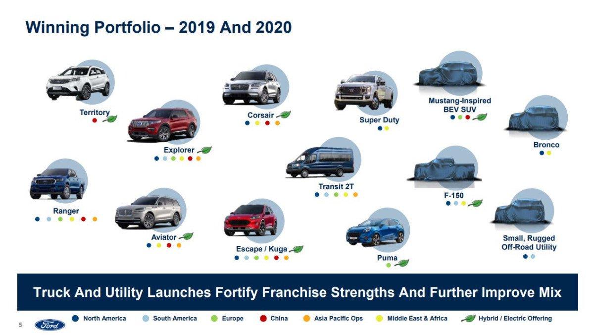 Oficial: los futuros Ford Bronco y Baby Bronco no llegarán a Europa