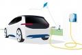 Dime dónde vives y te diré cómo instalar un punto de carga para tu coche eléctrico