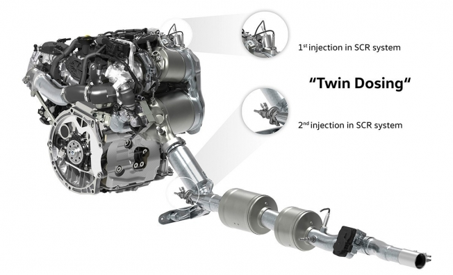 Volkswagen 2.0 TDI Evo con sistem SCR con AdBlue