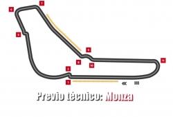 Previo técnico: así es Monza
