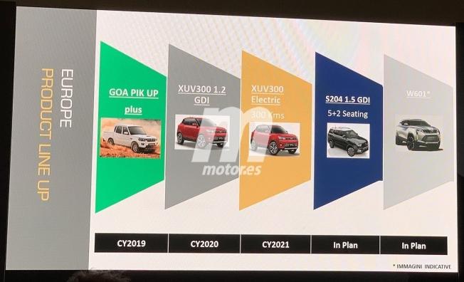 Mahindra nuevos modelos 2021
