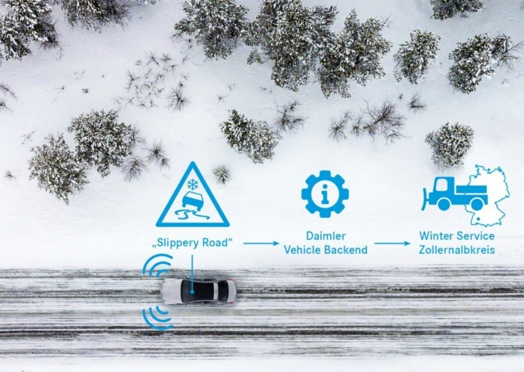 Mercedes probará la seguridad invernal entre vehículos e infraestructuras