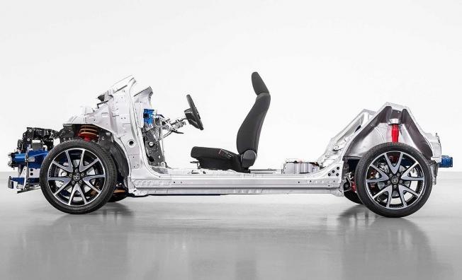Toyota Yaris 2020 - plataforma