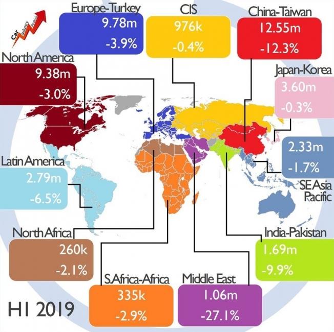 Ventas de coches globales en el primer semestre de 2019