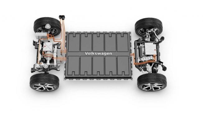 La plataforma MEB para coches eléctricos.
